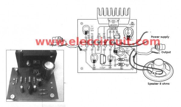 LM1875 Datasheet - 25W HIFi audio amplifier circuit