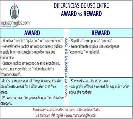 Diferencias de uso entre Award y Reward