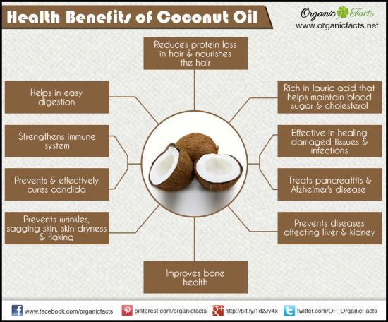 Health Benefits of Coconut Oil | Organic Facts~ The health benefits of coconut oil include hair care, skin care, stress relief, cholesterol level maintenance, weight loss, boosted immune system, proper digestion and regulated metabolism. It also provides relief from kidney problems, heart diseases, high blood pressure, diabetes, HIV, and cancer, while helping to improve dental quality and bone strength.