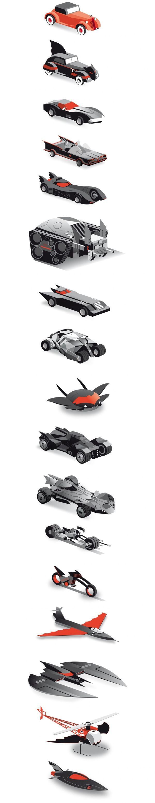 Batman: 75 years of Batmobiles