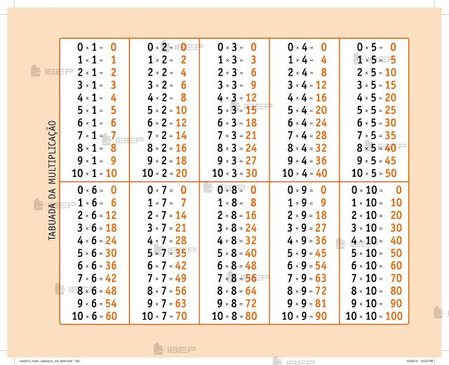 Pin Em Ensino De Matematica