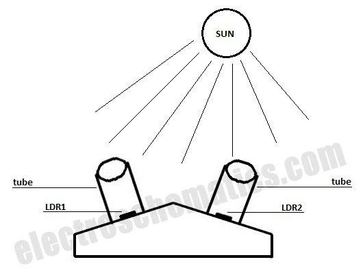 diy solar tracker sensor
