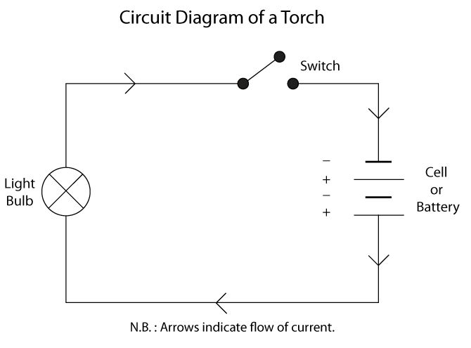 Circuit Diagram Of A Torch Electrical Electronics Concepts