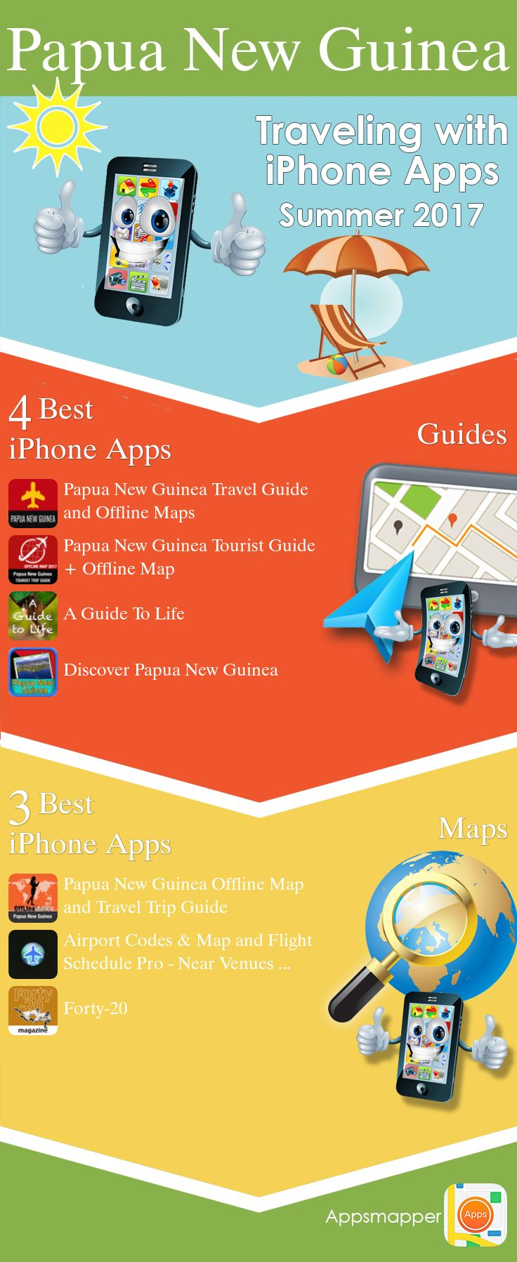 Papua New Guinea iPhone apps: Travel Guides, Maps, Transportation, Biking, Museums, Parking, Sport and apps for Students.