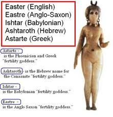 Easter's Pagan Roots