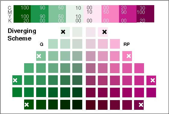 Convert munsell colors to rgb