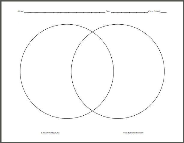 25 bästa Venn diagrams idéerna på Pinterest | 7th grade ela