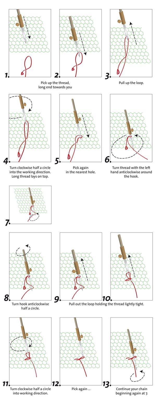 How To Start Tambour Stitching Lierse Kant  Lier Lace  Dentelles De Lier