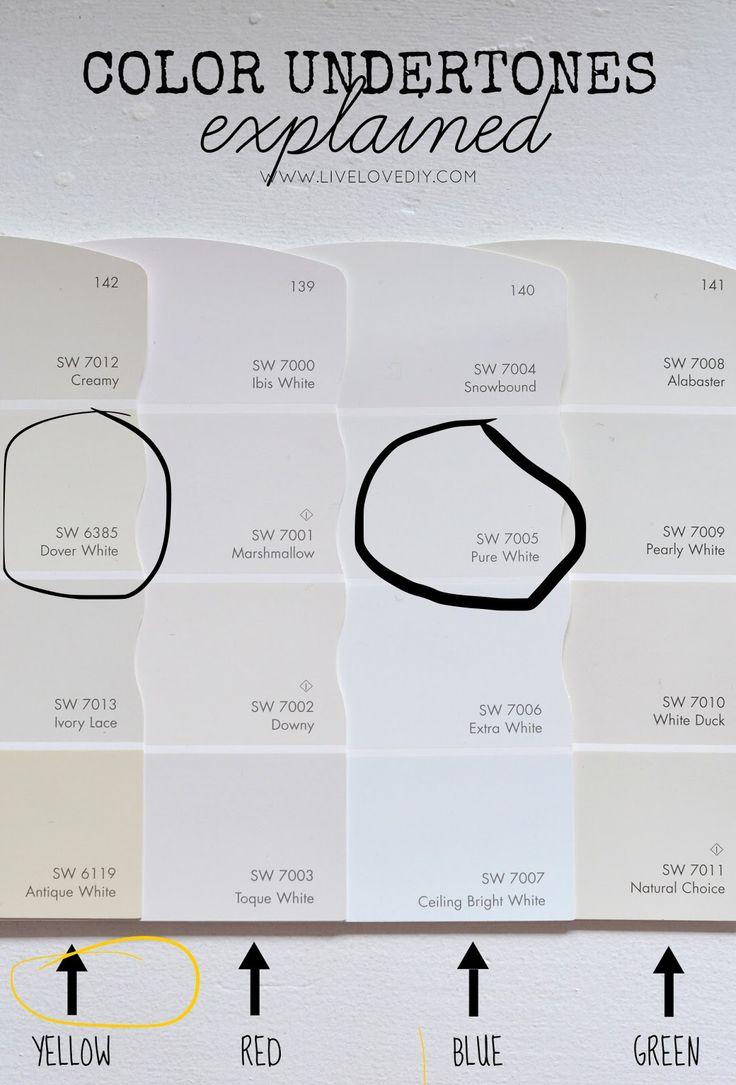 80 besten Walls : Working with Dover white Bilder auf Pinterest ...