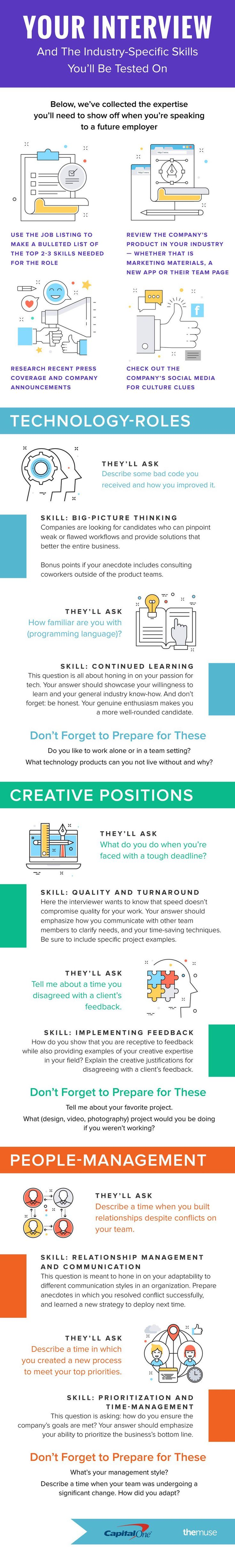Common Interview Questions By Industry   The Muse
