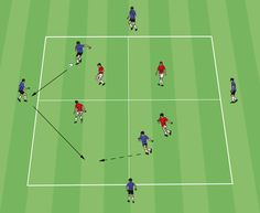 """This drill is ideal to help players work on keeping possession of the ball with a minimal amount of pressure. It is also helpful to encourage movement on offense. Set Up Set up a square grid with four zones. Assign one defender to each of the four zones. The offensive team assigns a player to … Continue reading """"Keep Away With Defenders In Zones"""""""