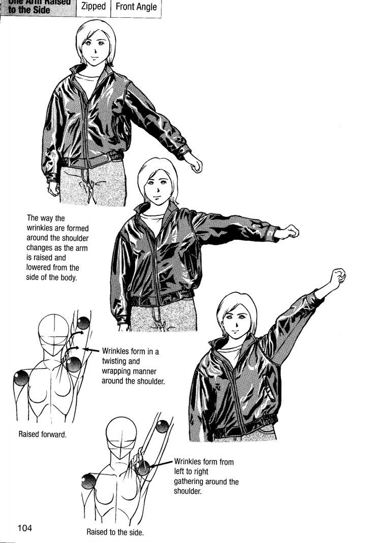 Make yourself a favour and buy this book how to draw
