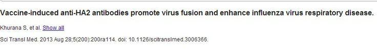 Vaccine-induced anti-HA2 antibodies promote virus fusion and enhance influenza virus respiratory disease. (Science Translational Medicine, August 2013)