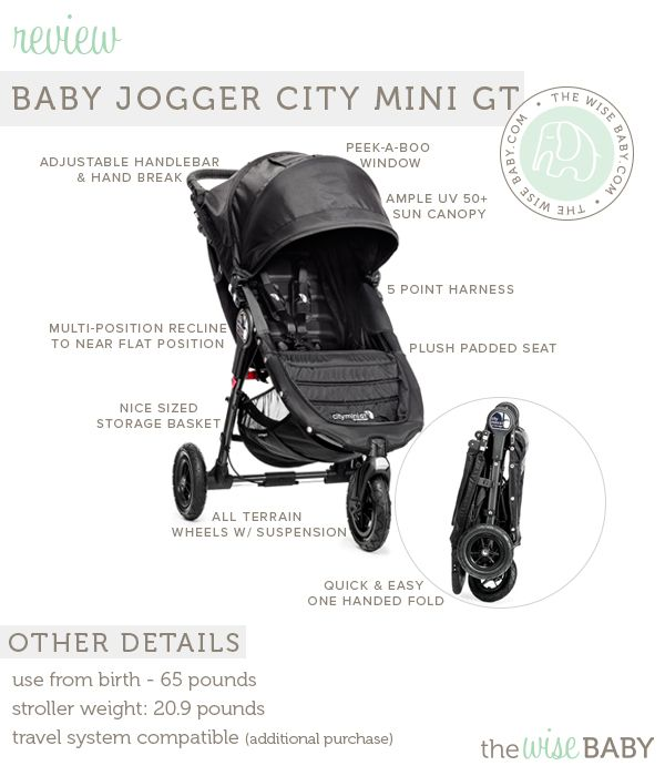 "Baby Jogger City Mini GT review - one of the most popular ""real mom"" strollers!"