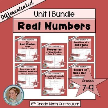Eighth grade math teachers, start off the year right by meeting the needs of all your middle school students! This real numbers unit contains notes and practice (homework) that are differentiated to meet the needs of students who require skeletal or teacher notes, students who have been absent, students who benefit from added challenge and more! Review the real number system, properties of numbers, integers, and rational numbers before diving into repeating decimals and square and cube…