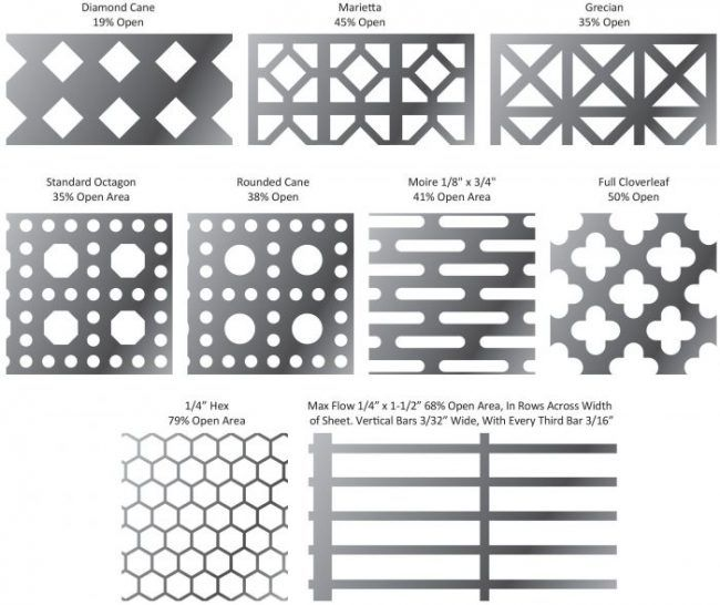 Ornamental Decorative Hole Pattern Illustration Perforated Metal Perforated Metal