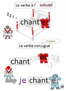 essayer verbe conjugu De très nombreux exemples de phrases traduites contenant conjugué au présent – dictionnaire anglais-français et moteur de recherche de traductions anglaises.