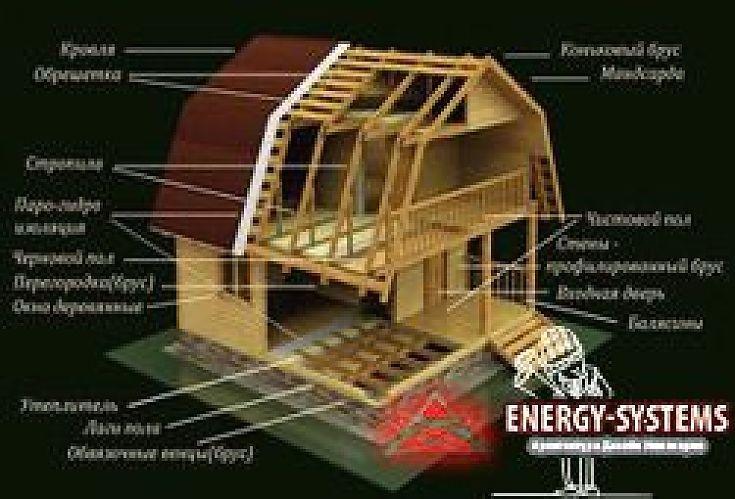 Проектирование деревянного жилого дома. ПРОЕКТИРОВАНИЕ ДЕРЕВЯННОГО ЖИЛОГО ДОМА КАК ВАЖНЕЙШАЯ СОСТАВЛЯЮЩАЯ УСПЕХА В ДЕЛЕ ЕГО СТРОИТЕЛЬСТВА  Современный мир все больше и больше состоит из стекла, металла и пластика, эти материалы окружают нас повсеместно, в том числе используются они в строительстве... http://energy-systems.ru/main-articles/architektura-i-dizain/8991-proektirovanie-derevyannogo-zhilogo-doma-2 #Архитектура_и_дизайн #Проектирование_деревянного_жилого_дома