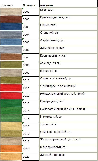 86 best muliny images on Pinterest Colour chart, Tables and Anchor - tire conversion chart