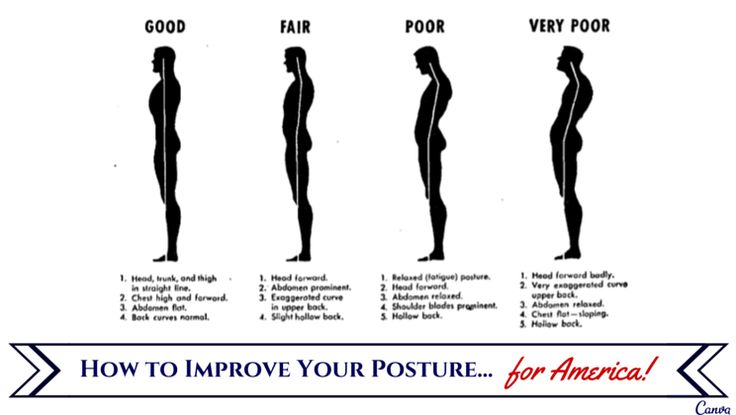 From victory gardens to recycling, there are plenty of great lessons to be learned from the days of WWII, but one you might not have seen is how to improve your posture, a great thing to have in any era.