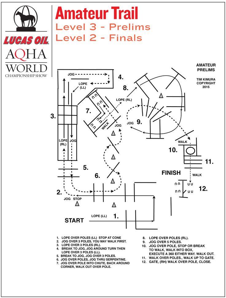 Amateur trail prelims pattern for the 2015 Lucas Oil AQHA World Championship Show
