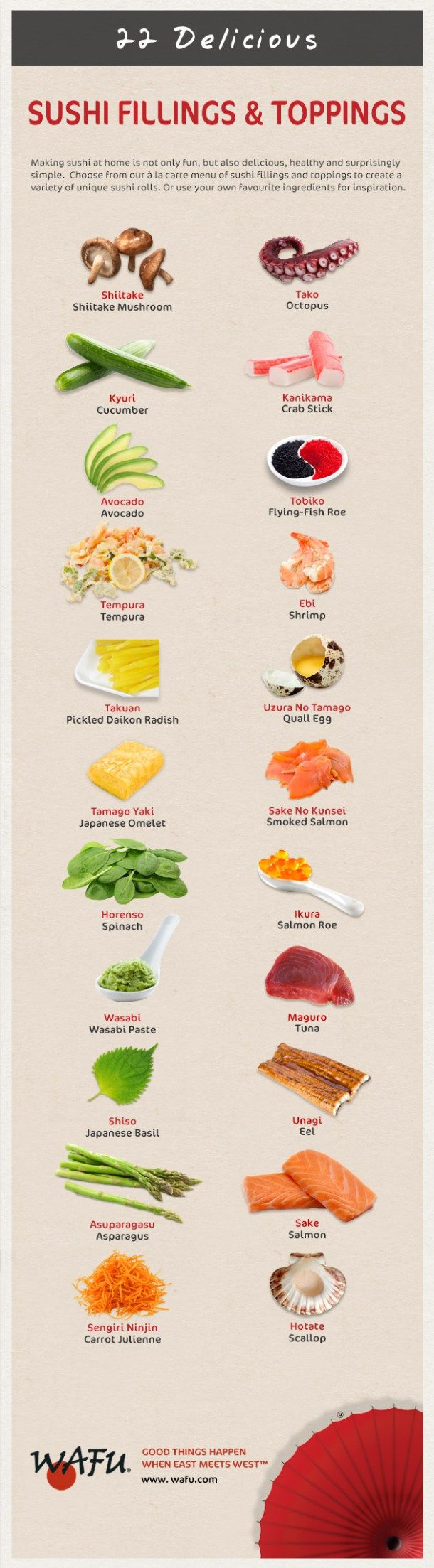 Love sushi? Love Japanese? Wanna know how to order your favourites in the Japanese language? Check out this post on Team Japanese of the Japanese sushi names and words, including this infographic of 22 Delicious Sushi Fillings & Toppings provided by Wafu Blog