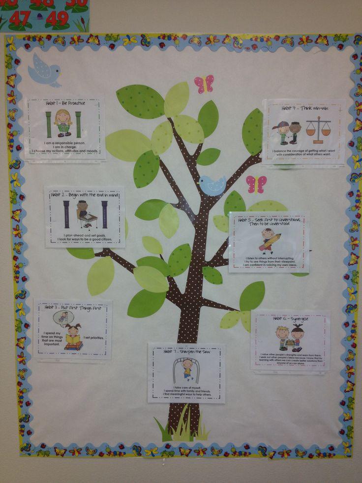 Best 25 7 habits tree ideas on pinterest for 7 habits tree mural
