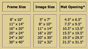 Standard Frame Sizes And Mat Openings Photography