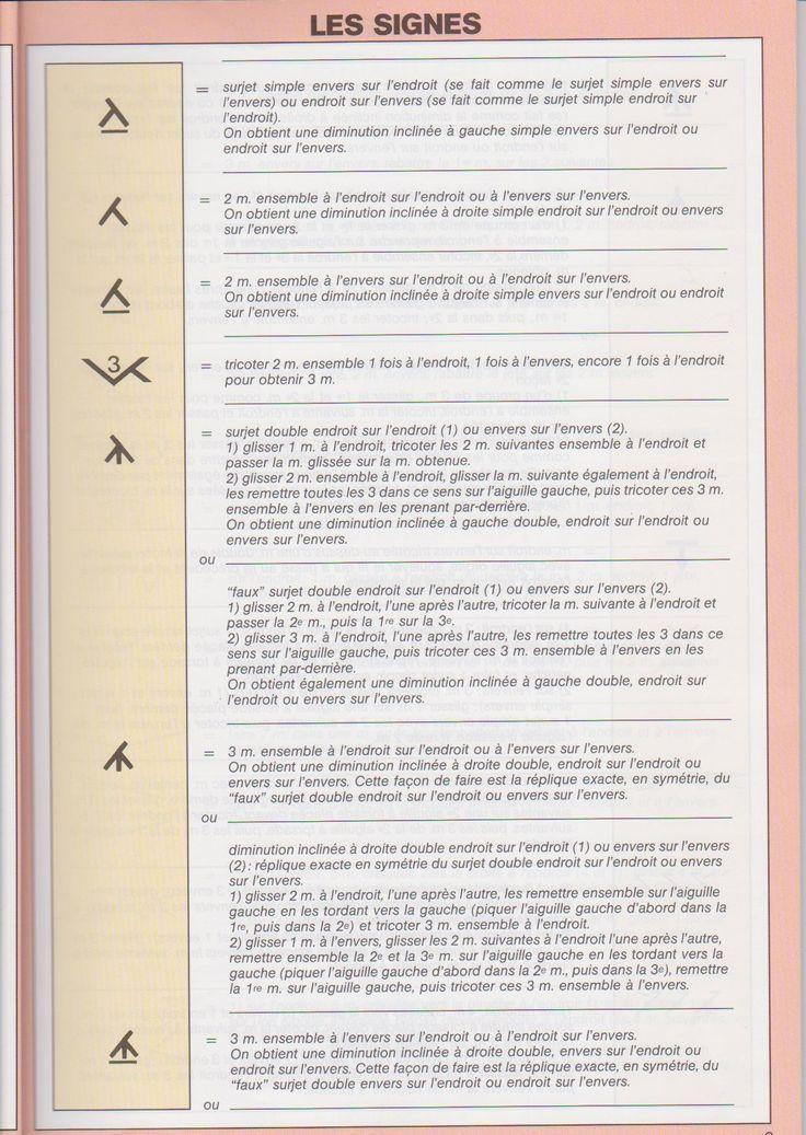 Les symboles ou signes de tricot 4/6