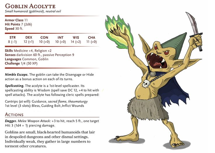 D&D Basic Monsters: Goblin Acolyte
