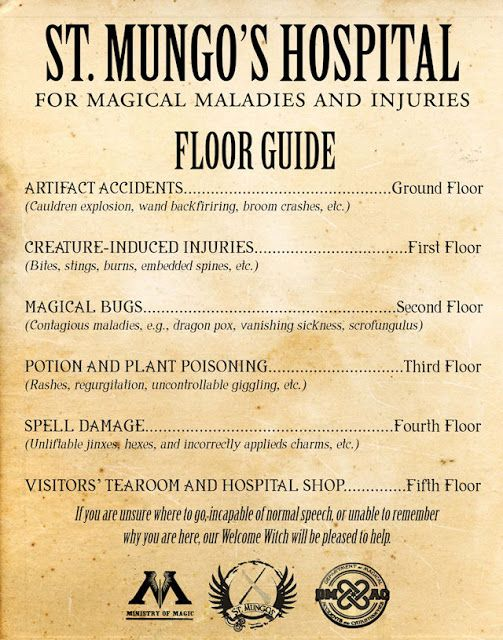 Potter frenchy party - Décoration : l'hôpital Sainte Mangouste / St Mungo's hospital - Harry Potter - decoration, costumes, printables - wizard hospital - DIY
