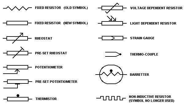Resistor Symbols Electronics Components Pinterest