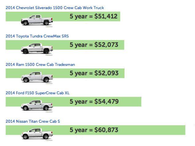 626 best GMC Sierra 2014 images on Pinterest  Pickup trucks