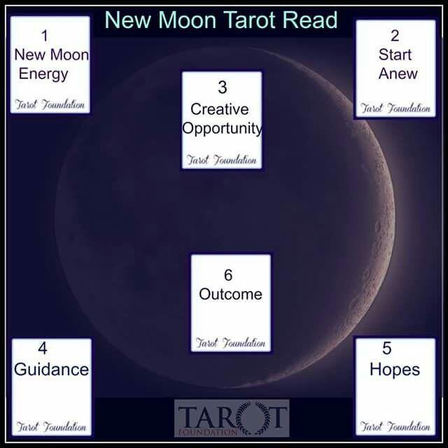 New Moon Tarot Reading / Spread #readingtarotcards