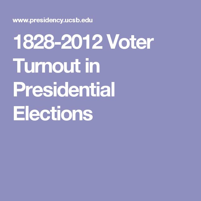 1828-2012 Voter Turnout in Presidential Elections