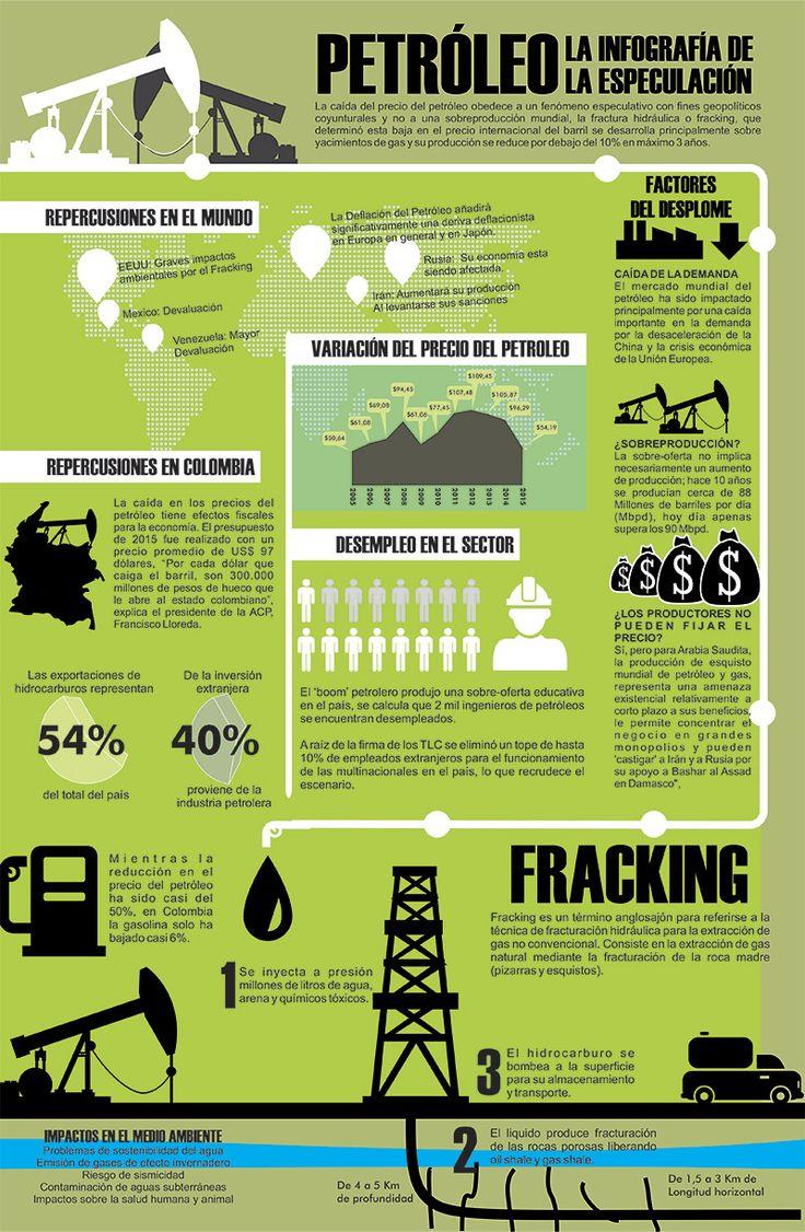 Petróleo y paz