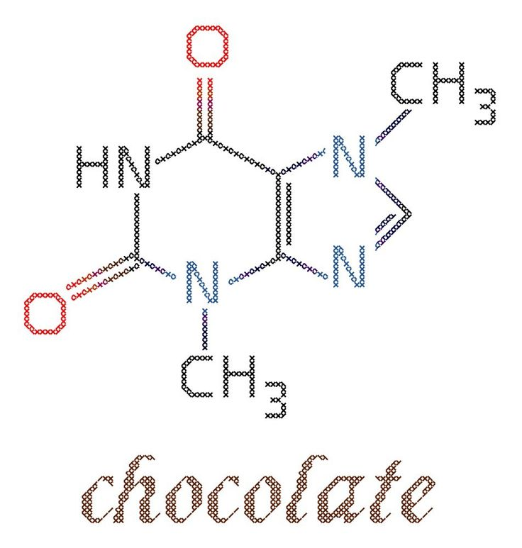 Chocolate Molecule Counted Cross Stitch Pattern PDF. $3.50, via Etsy.