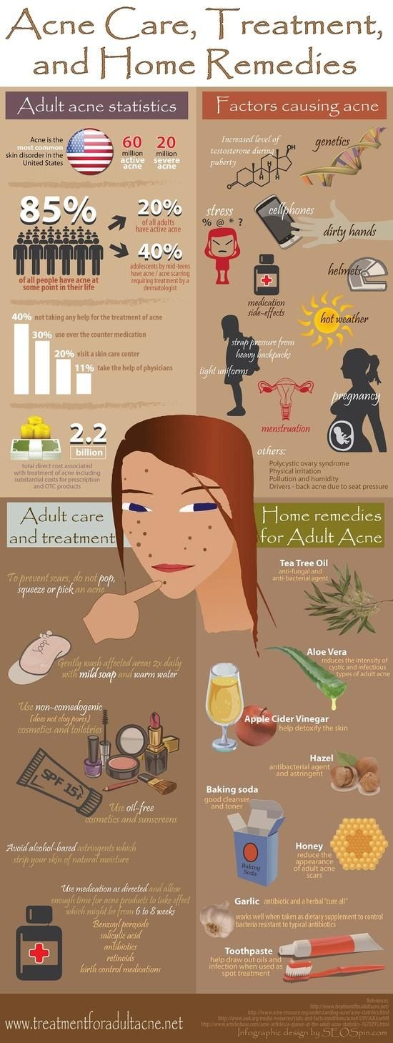 a look at the causes and treatment of the skin diseases acne Learn the symptoms, treatment, and diet for rosacea (adult acne), a skin condition that causes facial redness, dilated blood vessels, and ocular rosacea (in advanced cases.