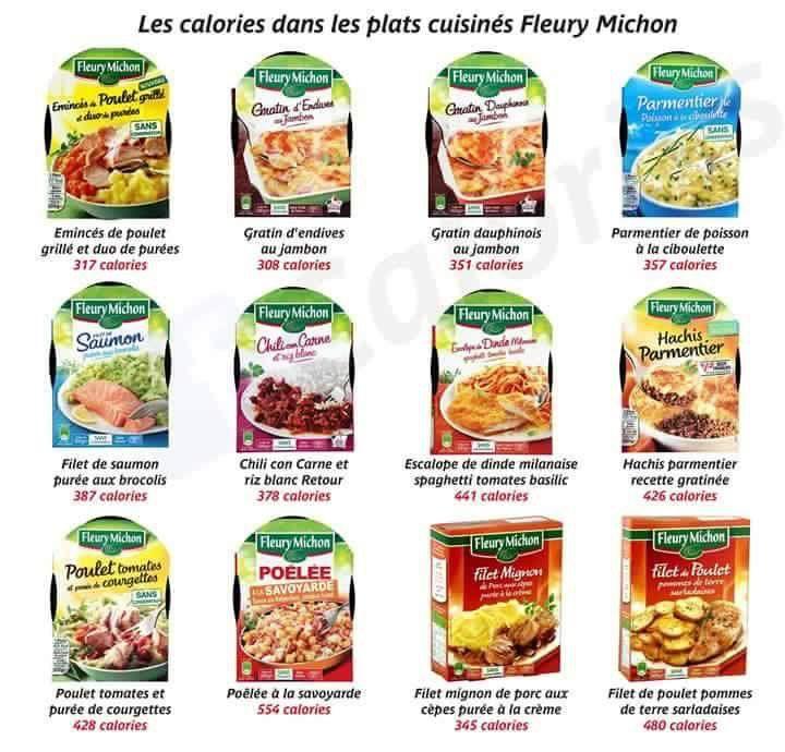 Les 70 meilleures images du tableau regime sur pinterest astuces nourriture et nutrition - Calculer les calories d un plat ...