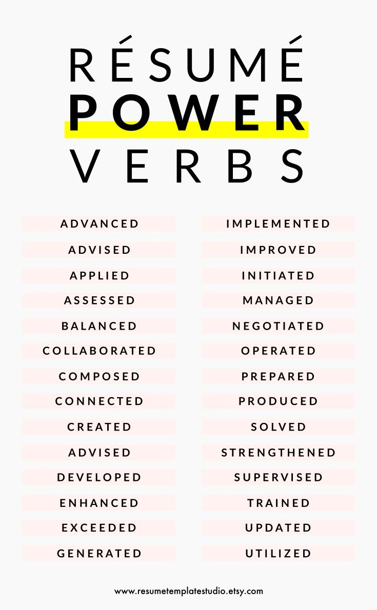 Words to have on your resume