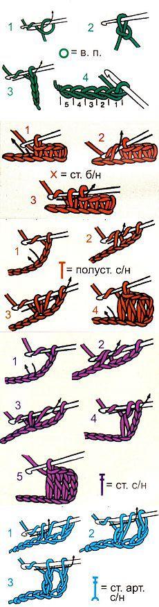 Основы вязания крючком – основные виды петель