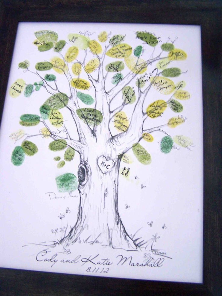 Thumb print family tree guest sign in for wedding. Made by Me. Shared with you.