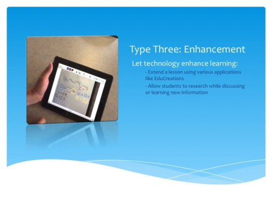 Levels and Types of Technology Integration into the Classroom [any device, any classroom]
