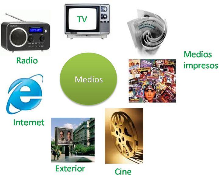 soportes y medios de comunicacion - Buscar con Google
