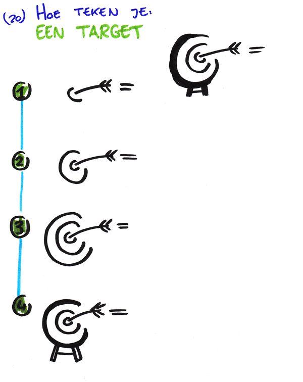 Hoe teken je... een doel? www.debetekenaar.nl/cursus