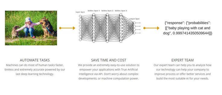 #Inmobiliarias #api #reconocimiento_imágenes Inteligencia Artificial aplicada al sector inmobiliario