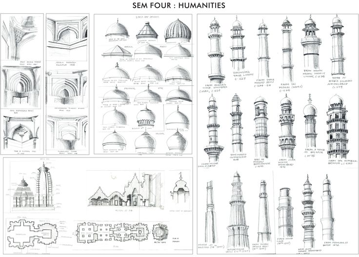 Learing history of the styles in mughal architecture...a sample of my Humanities portfolio..!!
