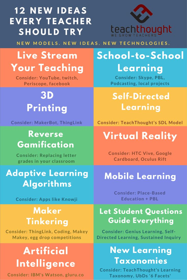 What are the latest emerging trends in education? As trends to do, these are changing almost yearly. Consider how quiet iPads in the classroom have be…