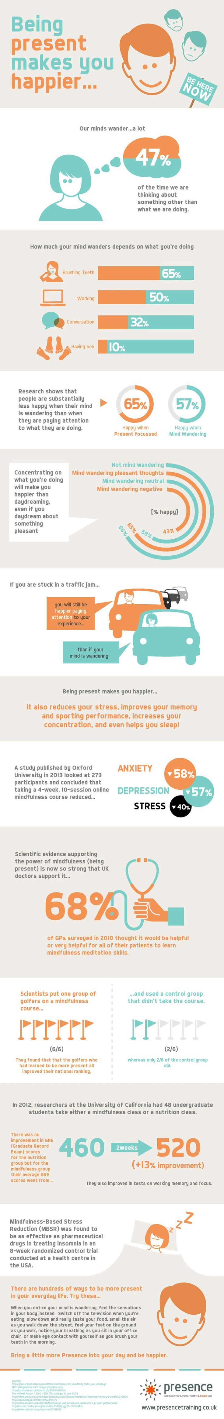 Being present makes you happier (infographic) check out how being present can change your life for the better.