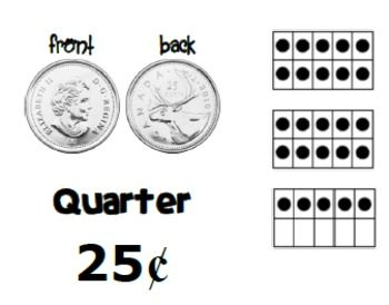 Coin Identification and Value Activity Cards with Ten-Frames.  Now with Canadian coins!  FREE